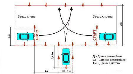 Как сделать гараж автодром 102